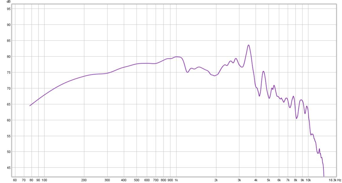 3 way speaker measurements inside, outside & group delay: am I right?-wf2open-2.jpg