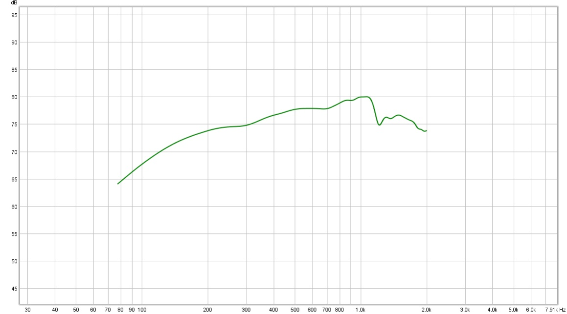 3 way speaker measurements inside, outside & group delay: am I right?-wf2open-4.jpg