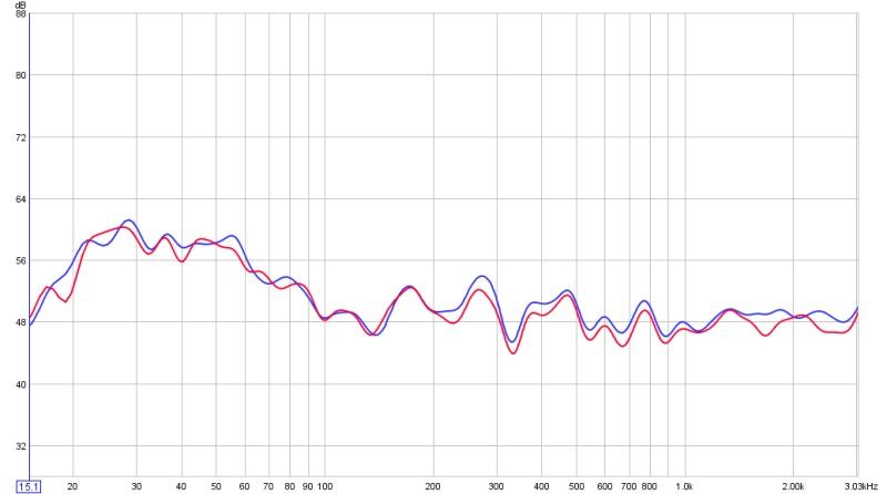 Weighting, limited bandwidth Pink PN, room gain?-what-.jpg