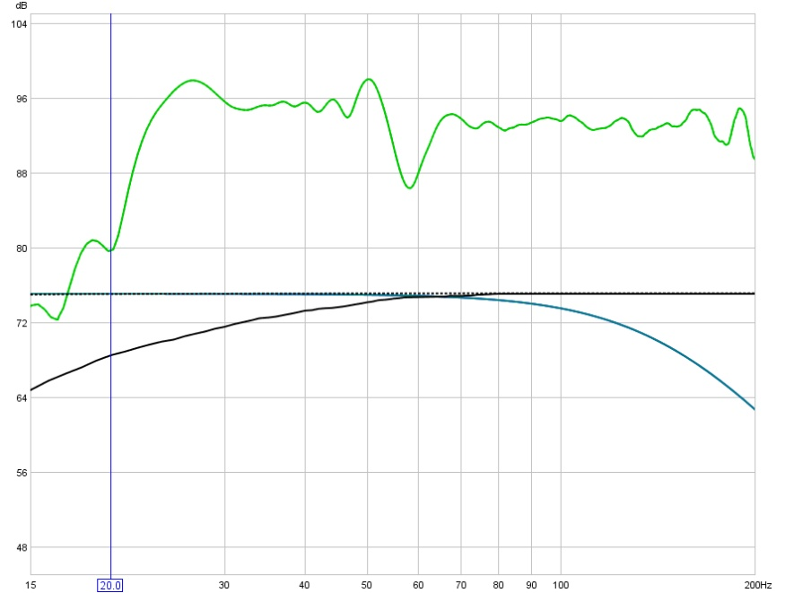 First equalization and having trouble.. anyone help please-what-next.jpg