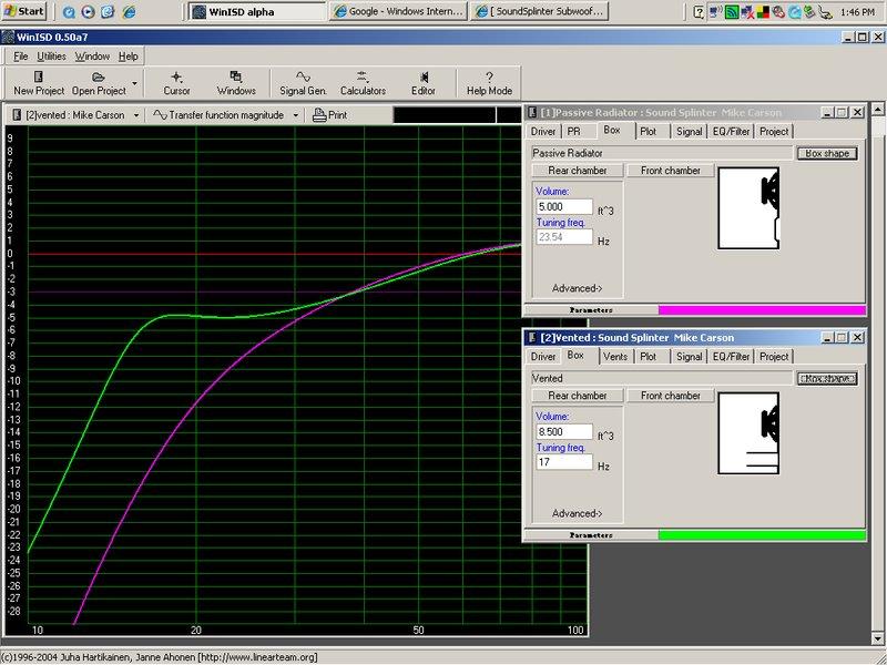 RL-p15 Passive Radiator Design-winisd-graph.jpg