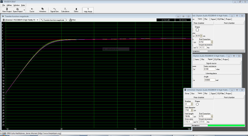 "First build - 15"" Dayton HF-winisd_transfunc_fixed.jpg"