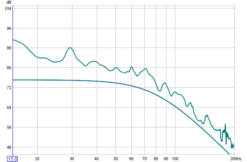 Audyssey Graphs - Please post your results!-aud.jpg