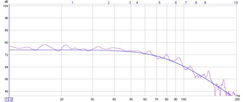 First Graphs...-filtersr.jpg