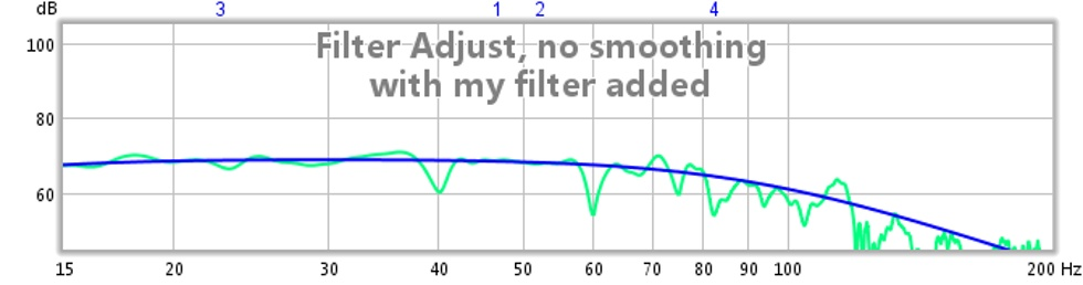 please help with sub graphs-my-filter-added.jpg