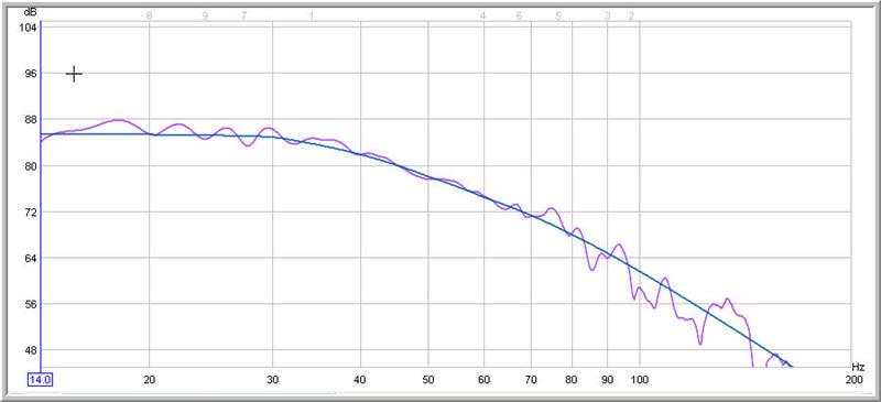 My Hsu VTF-2 graphs-with_filters.jpg