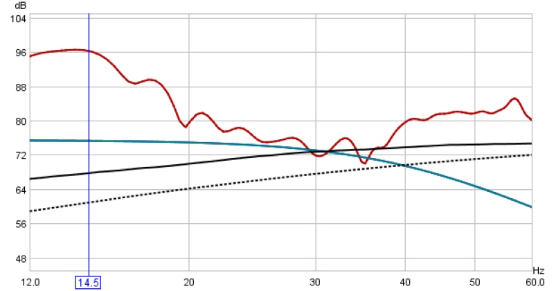 Equalization of TC-2000 sub.-withfilters.jpg