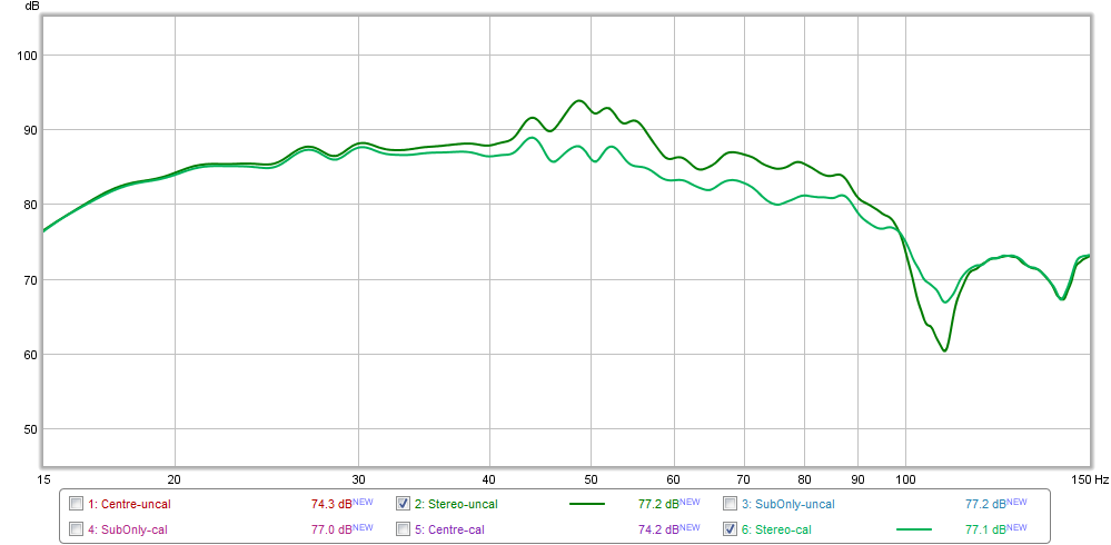 First graphs with UMIK-1, MiniDSP and REW-withmains-cal.png
