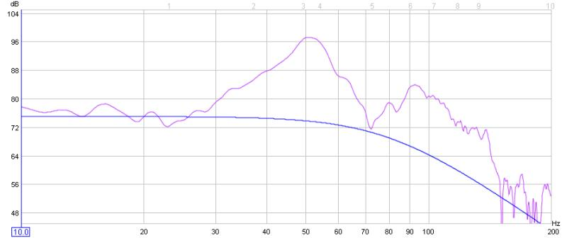 First Graphs...-without-filtersr.jpg
