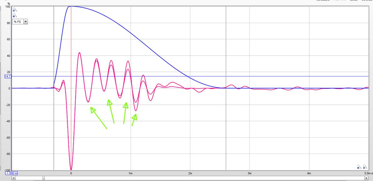 3 way speaker measurements inside, outside & group delay: am I right?-woofer_ir.png