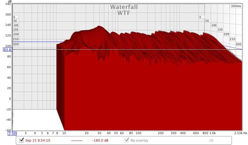 Waterfall Attempt-wtf-9-15-2012.jpg