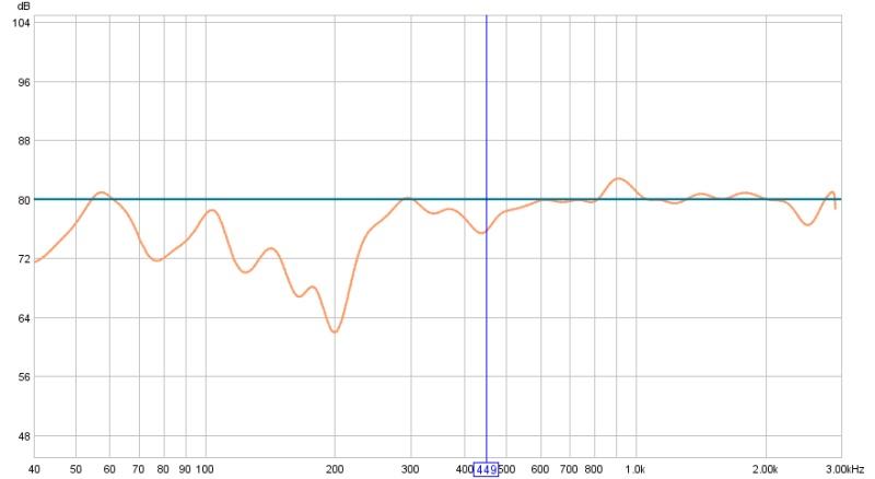 First up graphs, advice appreciated-x.jpg
