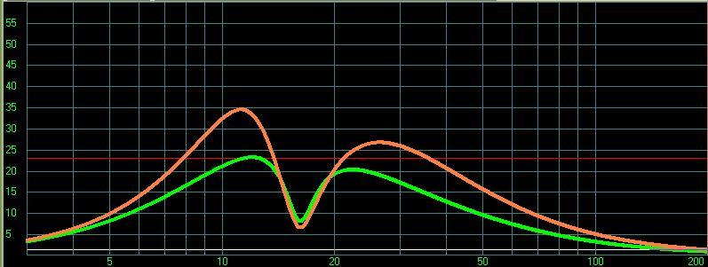 "Audiopulse LMS 5400 15"" sub feedback-xmax-hpf.jpg"