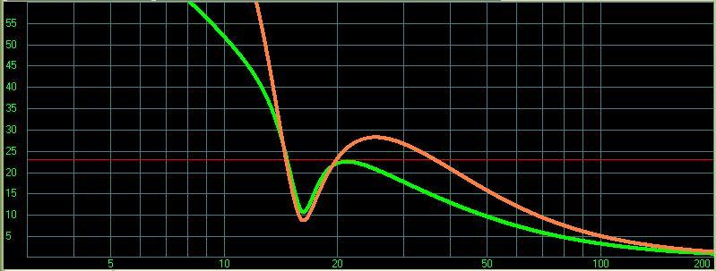 "Audiopulse LMS 5400 15"" sub feedback-xmax-no-hpf.jpg"