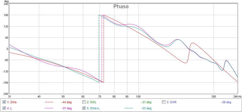 Sub distance setting and phase alignment problem.-xo-phase.png