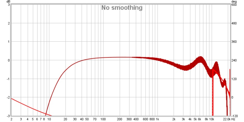 ASUS XonarU3 USB soundcard ?-xonar-u3-calibration.jpg