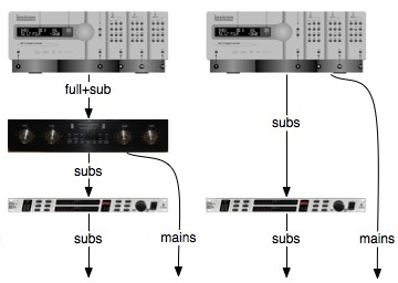 Eliminating an active crossover - Home Theater Forum and