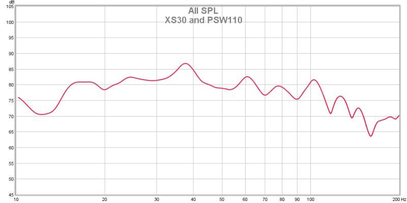 Official Power Sound Audio (PSA) Thread-xs30-psw110.jpg