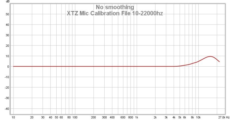 XTZ Microphone Pro-xtz-mic.jpg