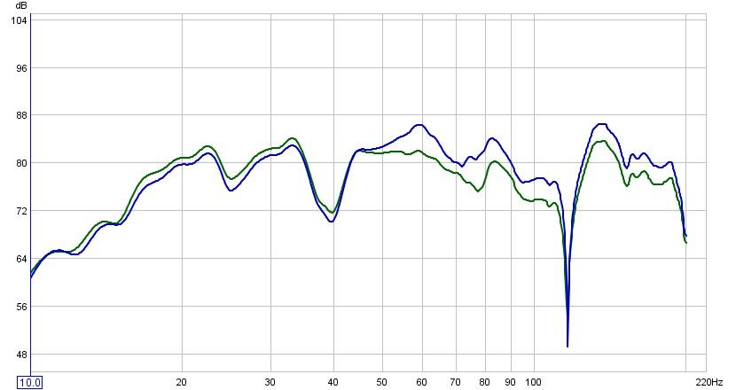 My New SonoSub Graphs ...-ypao-vs-no-eq-flarge.jpg