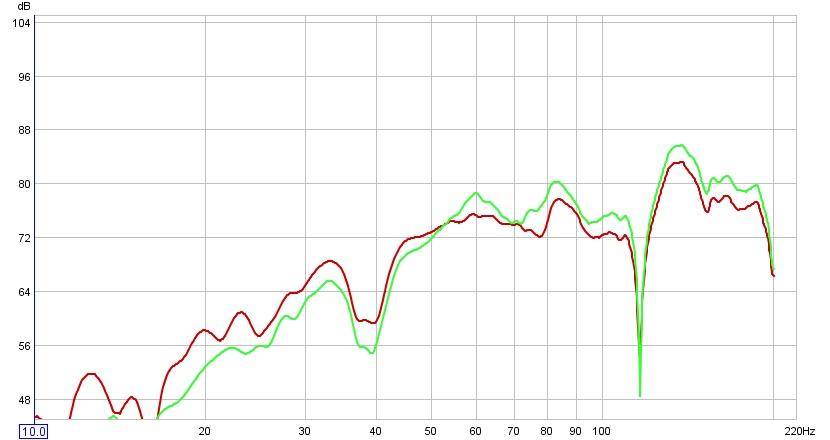 My New SonoSub Graphs ...-ypao-vs-no-eq-fsmall.jpg