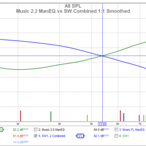Music 2.2 vs SW Combined 1:1 Smooth