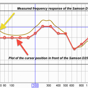 generic eq cursor curve vs true eq measured eq curve