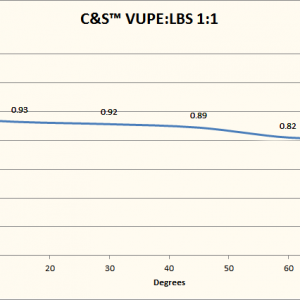C_S_VUPE-LBS_1-1.png